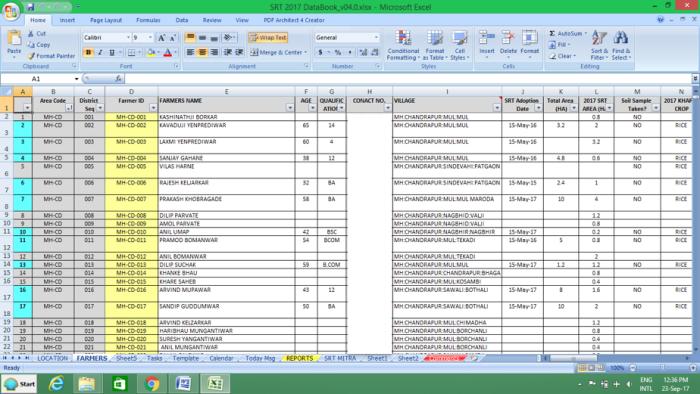 TCS Data